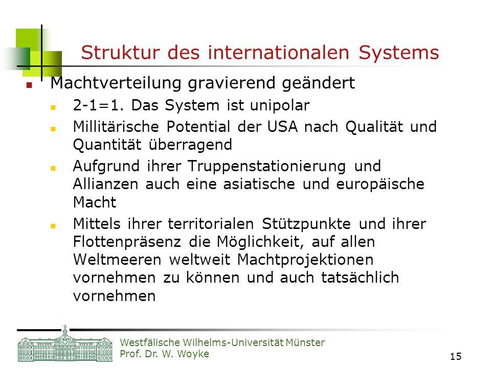Westfälische Wilhelms-Universität Münster Prof. Dr. W. Woyke 15 Struktur des internationalen Systems Machtverteilung gravierend geändert 2-1=1. Das Sy
