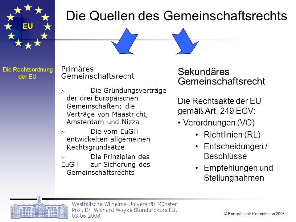 Westfälische Wilhelms-Universität Münster Prof. Dr. Wichard Woyke Standardkurs EU, 03.06.2008 EU © Europäische Kommission 2006 Primäres Gemeinschaftsr