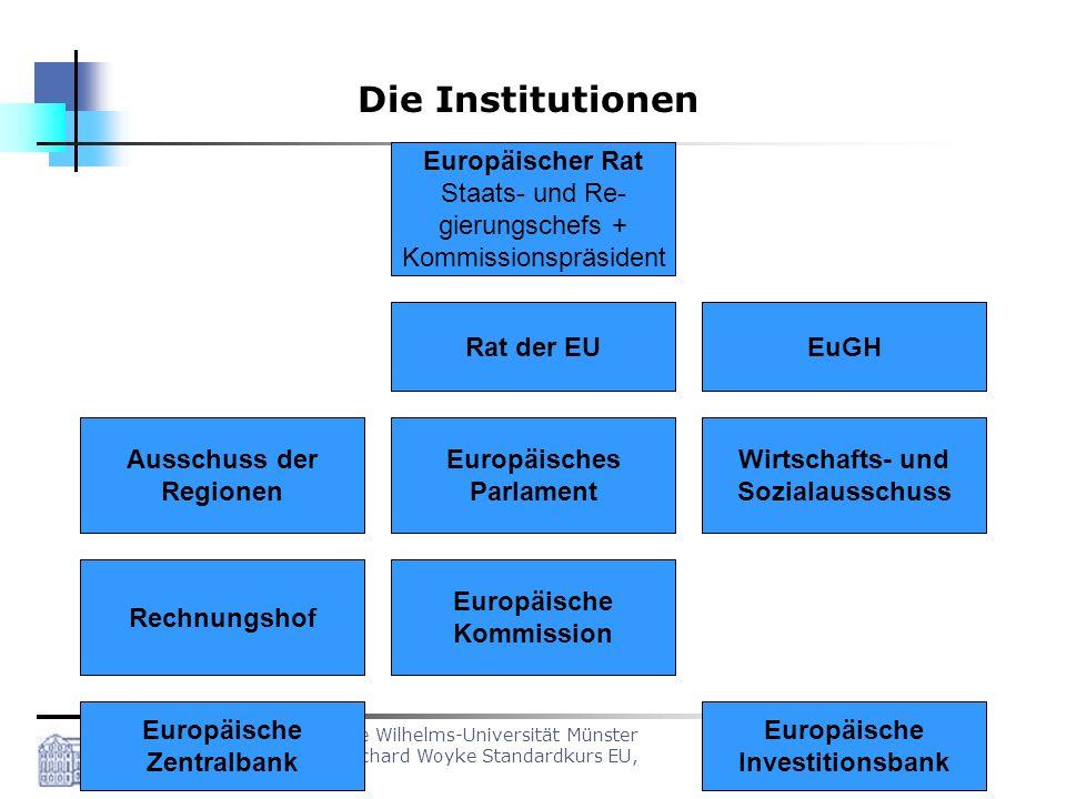 Westfälische Wilhelms-Universität Münster Prof. Dr. Wichard Woyke Standardkurs EU, 03.06.2008 Die Institutionen Europäischer Rat Staats- und Re- gieru