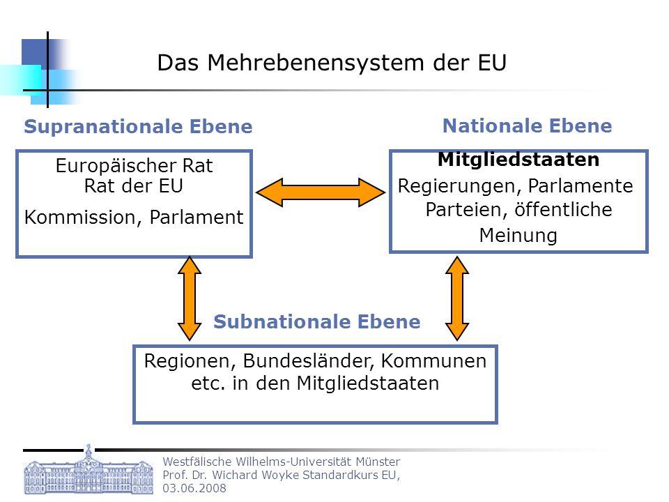 Westfälische Wilhelms-Universität Münster Prof. Dr. Wichard Woyke Standardkurs EU, 03.06.2008 Das Mehrebenensystem der EU Supranationale Ebene Europäi