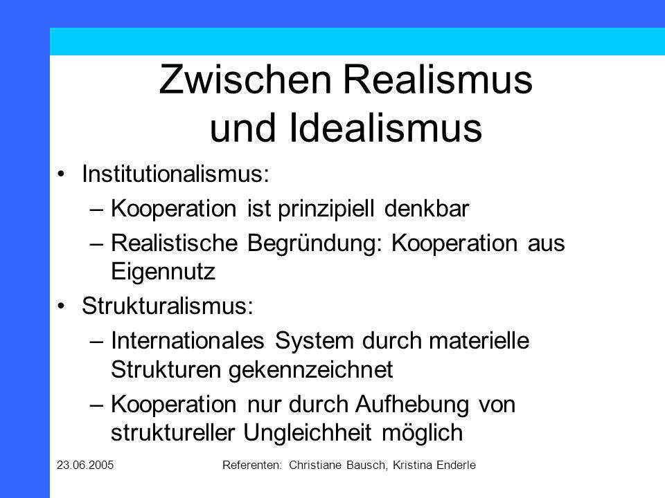 23.06.2005Referenten: Christiane Bausch, Kristina Enderle Zwischen Realismus und Idealismus Institutionalismus: –Kooperation ist prinzipiell denkbar –