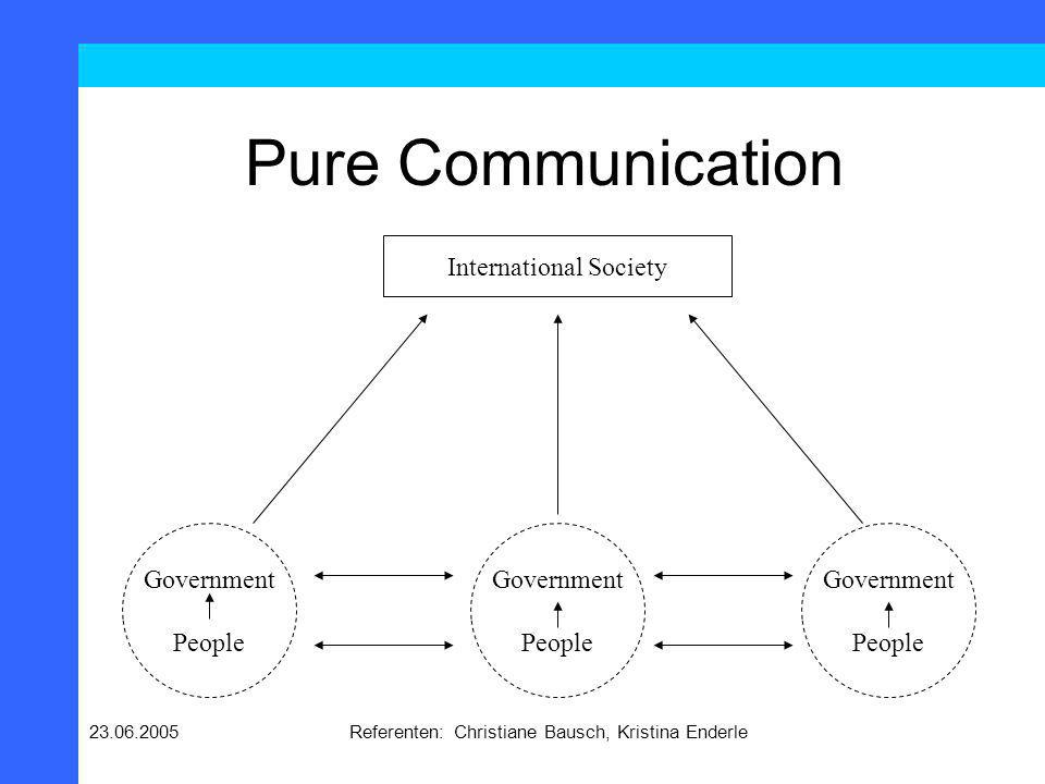 23.06.2005Referenten: Christiane Bausch, Kristina Enderle Pure Communication Government People Government People Government People International Socie