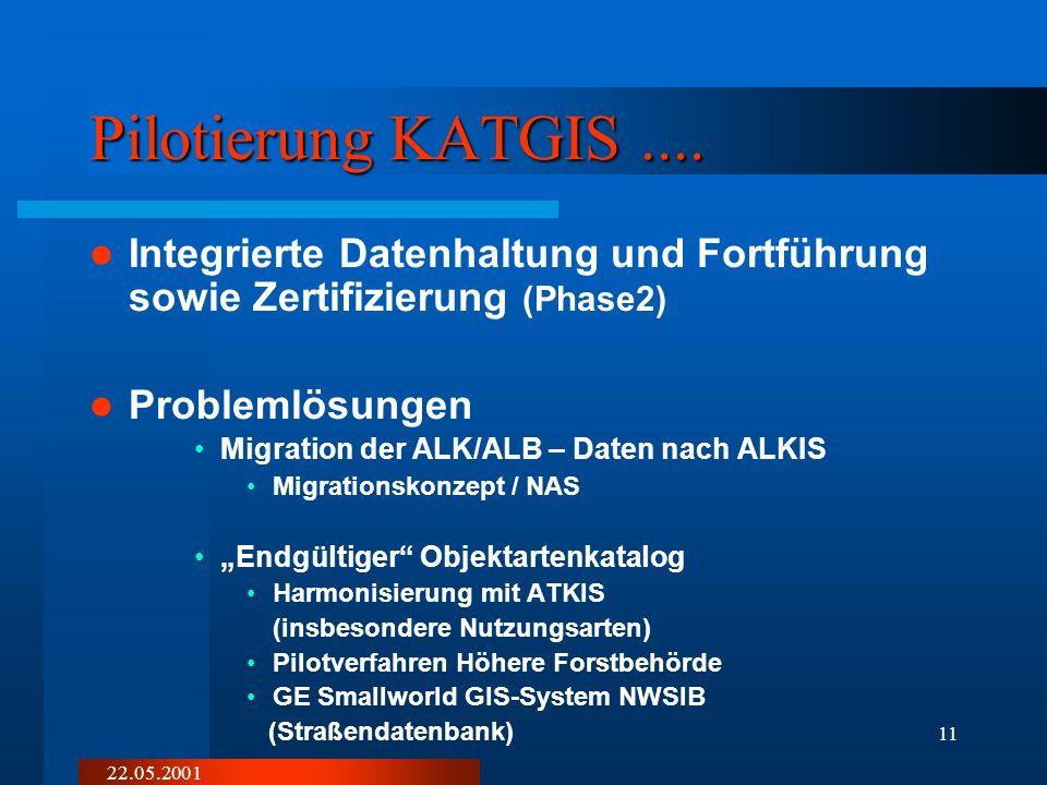 22.05.2001 10 Pilotierung KATGIS Einsatz in der Katasterauskunft unter Produktionsbedingungen (Phase I) K A T G I S ALK Grundriss Punkt- nachweis ALB