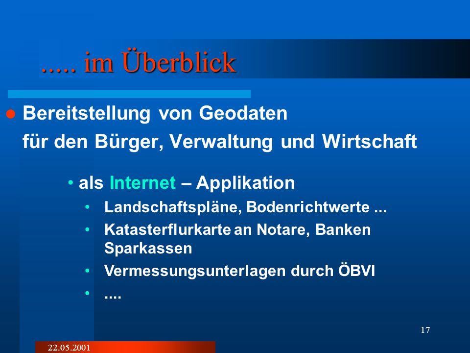 22.05.2001 16 im Überblick Bereitstellung von Geodaten für kommunale Aufgaben der Kreisverwaltung als Auskunftsarbeitsplatz auf Intranet - Basis Anbin