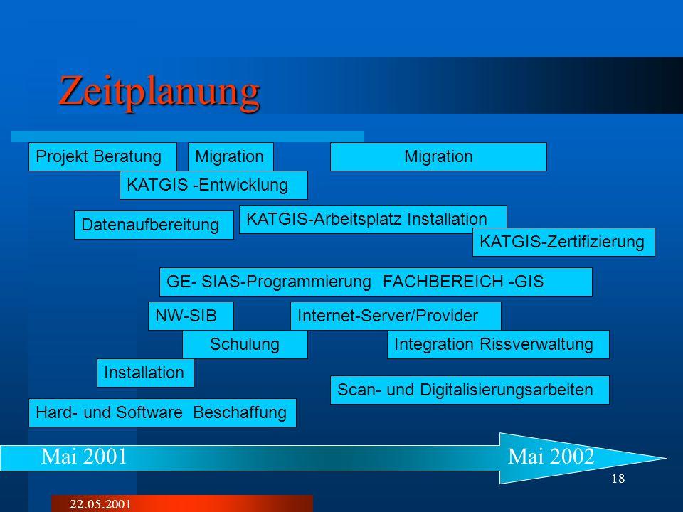 22.05.2001 17..... im Überblick Bereitstellung von Geodaten für den Bürger, Verwaltung und Wirtschaft als Internet – Applikation Landschaftspläne, Bod
