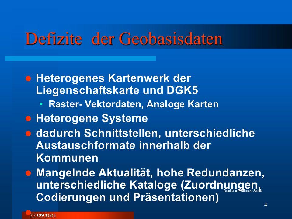 22.05.2001 3 Zielsetzung GEOBASIS.NRW Stärkung der Leistungskraft der Kommunen durch den Aufbau netzintegrierender kommunaler Geoinformationssysteme (