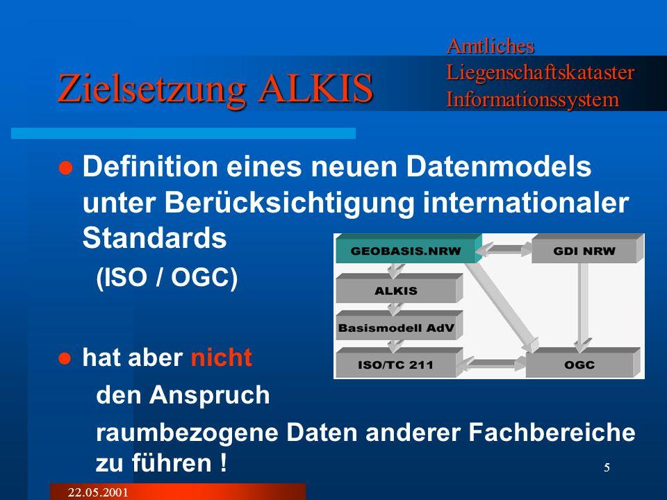 22.05.2001 5 Zielsetzung ALKIS Definition eines neuen Datenmodels unter Berücksichtigung internationaler Standards (ISO / OGC) hat aber nicht den Anspruch raumbezogene Daten anderer Fachbereiche zu führen .