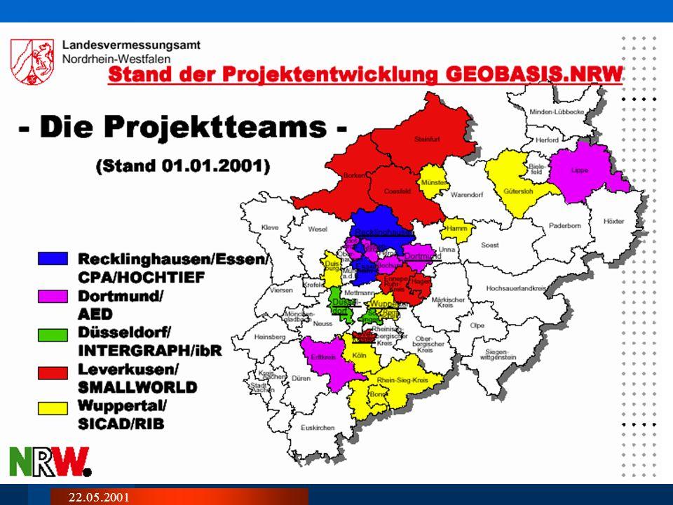 22.05.2001 6 Realisierung GEOBASIS.NRW Bildung von Projektteams Zusammenarbeit von Land NRW, Kommunen und GIS-Firmen Teilvorhaben I Konzeptionierungsp
