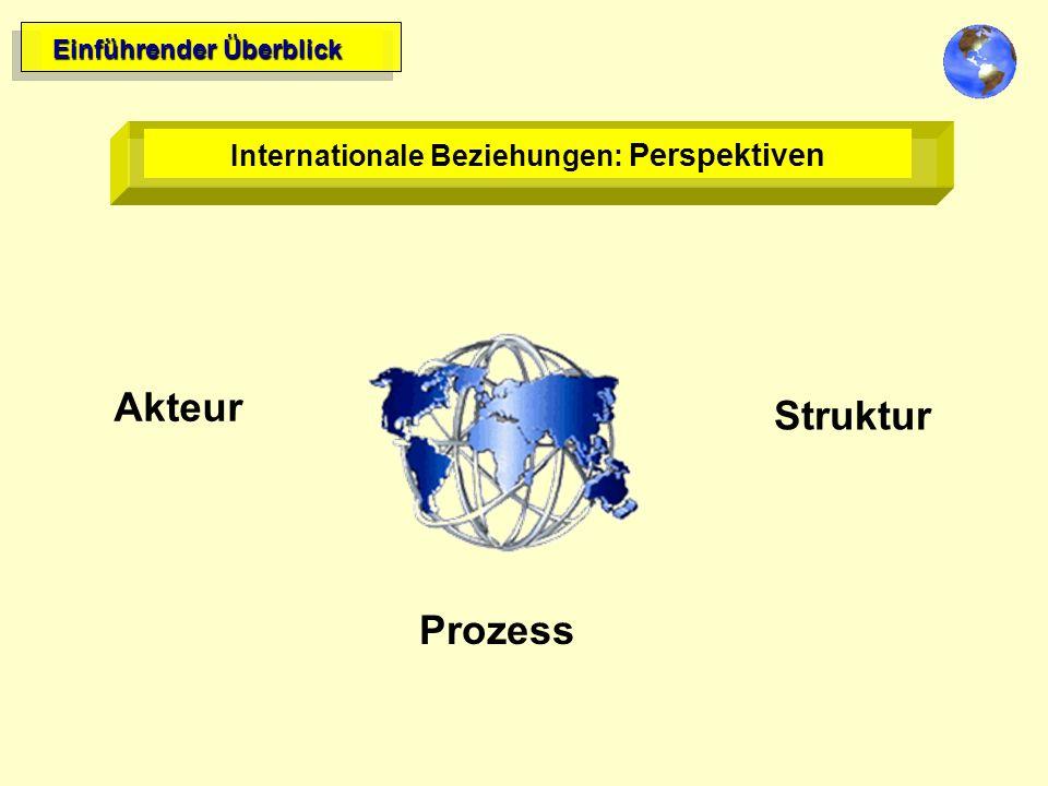 Einführender Überblick Internationale Beziehungen: Perspektiven Akteur Prozess Struktur
