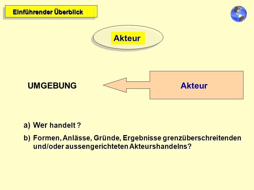 Einführender Überblick Akteur UMGEBUNG Akteur a)Wer handelt ? b)Formen, Anlässe, Gründe, Ergebnisse grenzüberschreitenden und/oder aussengerichteten A