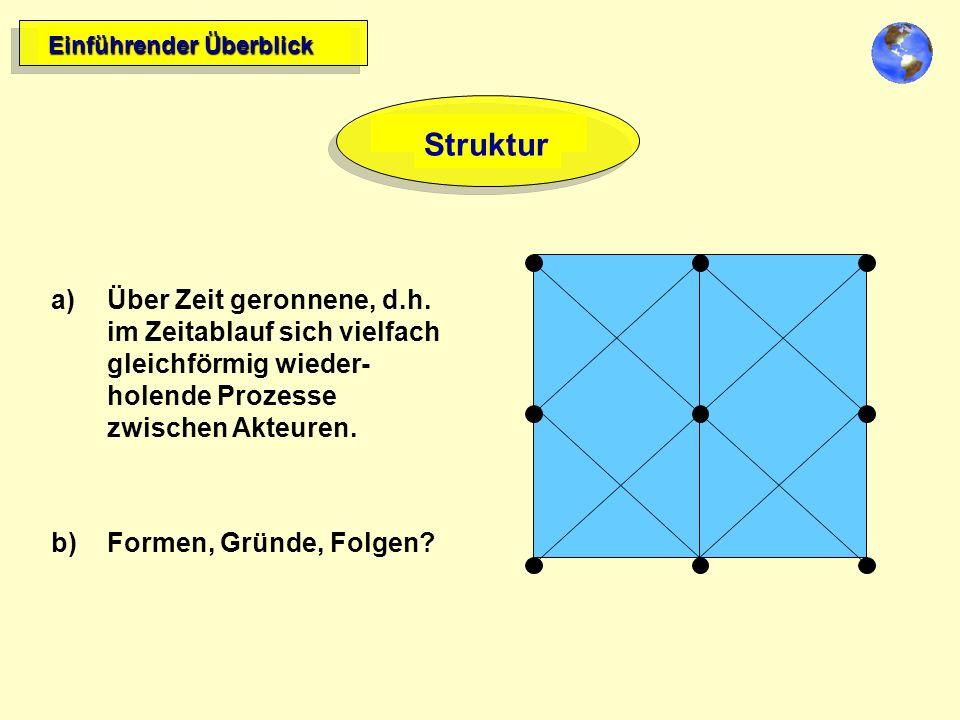 Einführender Überblick Struktur a)Über Zeit geronnene, d.h.