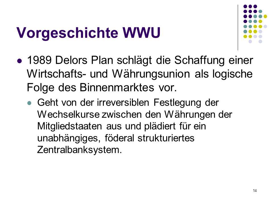 14 Vorgeschichte WWU 1989 Delors Plan schlägt die Schaffung einer Wirtschafts- und Währungsunion als logische Folge des Binnenmarktes vor. Geht von de