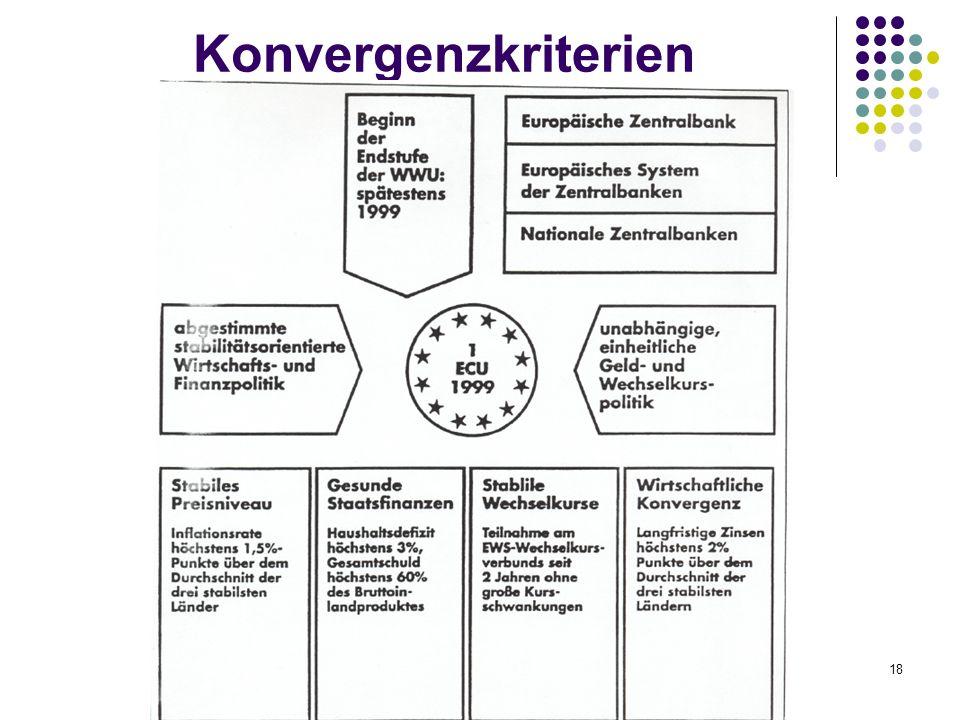 18 Konvergenzkriterien