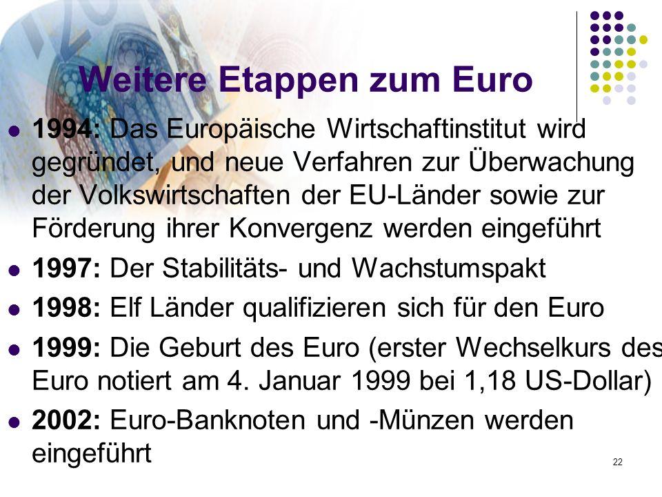 22 Weitere Etappen zum Euro 1994: Das Europäische Wirtschaftinstitut wird gegründet, und neue Verfahren zur Überwachung der Volkswirtschaften der EU-L
