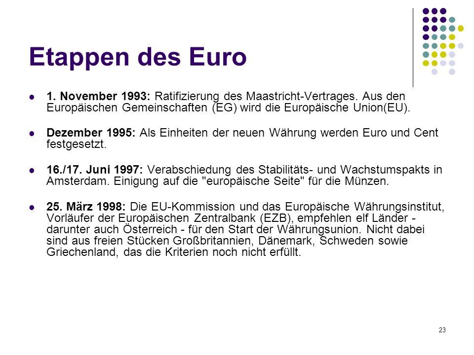 23 Etappen des Euro 1. November 1993: Ratifizierung des Maastricht-Vertrages. Aus den Europäischen Gemeinschaften (EG) wird die Europäische Union(EU).