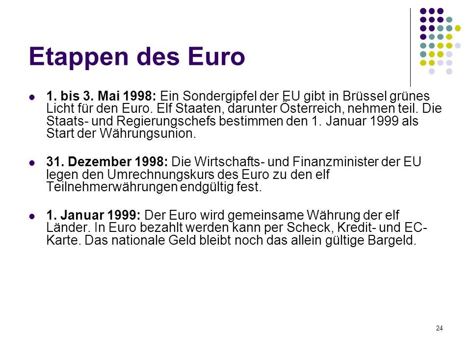 24 Etappen des Euro 1. bis 3. Mai 1998: Ein Sondergipfel der EU gibt in Brüssel grünes Licht für den Euro. Elf Staaten, darunter Österreich, nehmen te