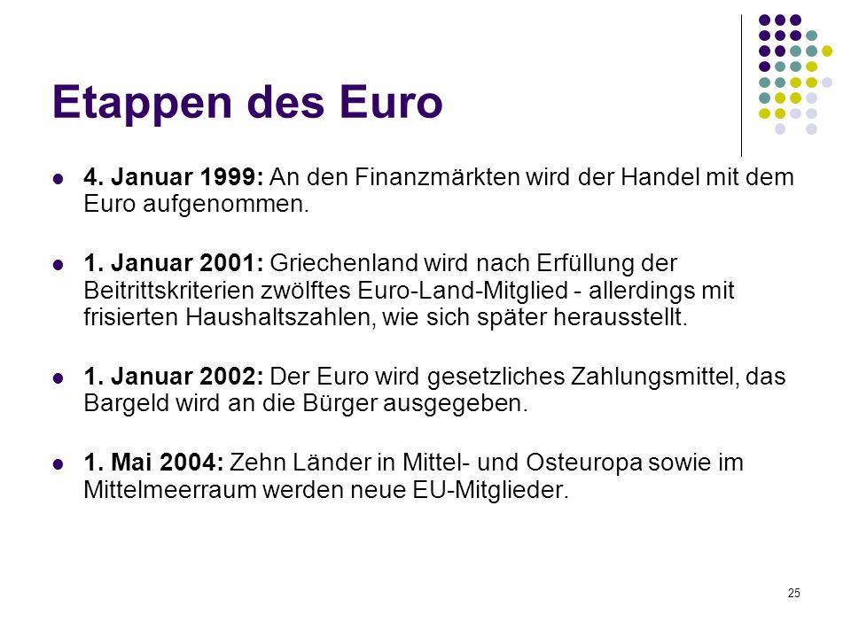 25 Etappen des Euro 4. Januar 1999: An den Finanzmärkten wird der Handel mit dem Euro aufgenommen. 1. Januar 2001: Griechenland wird nach Erfüllung de