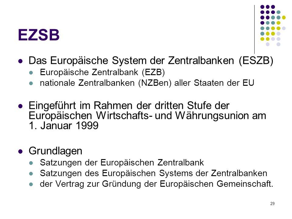29 EZSB Das Europäische System der Zentralbanken (ESZB) Europäische Zentralbank (EZB) nationale Zentralbanken (NZBen) aller Staaten der EU Eingeführt