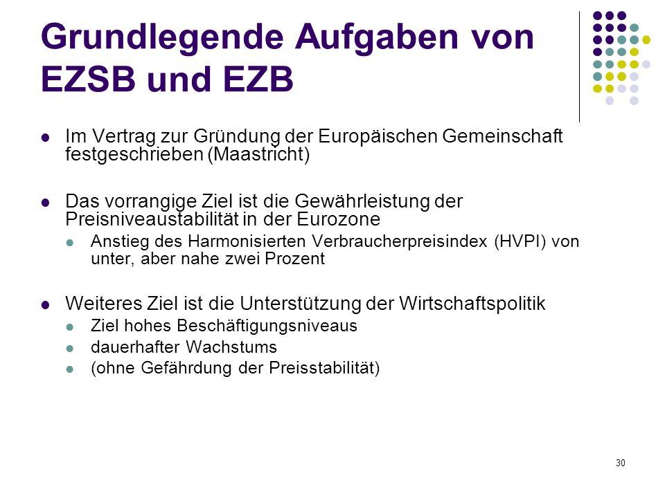 30 Grundlegende Aufgaben von EZSB und EZB Im Vertrag zur Gründung der Europäischen Gemeinschaft festgeschrieben (Maastricht) Das vorrangige Ziel ist d