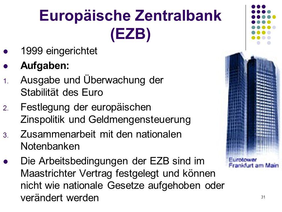 31 Europäische Zentralbank (EZB) 1999 eingerichtet Aufgaben: 1. Ausgabe und Überwachung der Stabilität des Euro 2. Festlegung der europäischen Zinspol