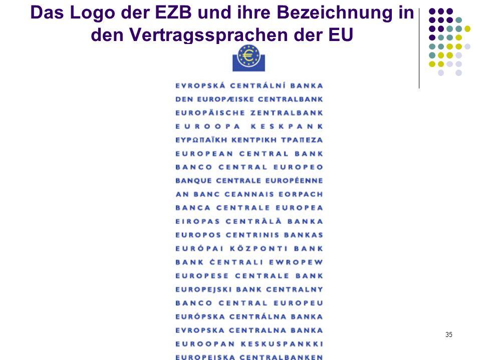 35 Das Logo der EZB und ihre Bezeichnung in den Vertragssprachen der EU