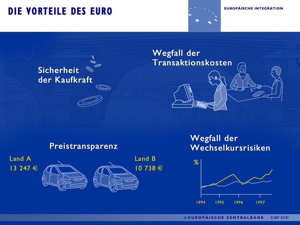 25 Etappen des Euro 4.Januar 1999: An den Finanzmärkten wird der Handel mit dem Euro aufgenommen.
