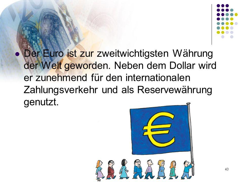 43 Der Euro ist zur zweitwichtigsten Währung der Welt geworden. Neben dem Dollar wird er zunehmend für den internationalen Zahlungsverkehr und als Res