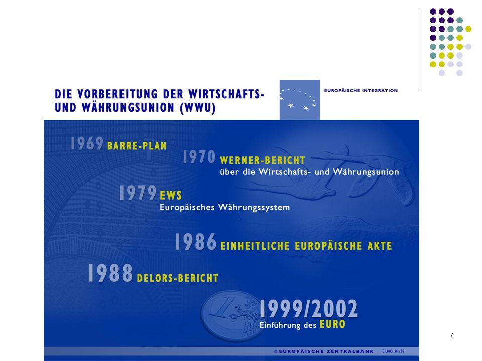 8 1970 Werner Plan nach dem damaligen luxemburgischen Premierminister Werner benannter Bericht an Rat und Kommission über die stufenweise Verwirklichung der Wirtschafts- und Währungsunion in der Gemeinschaft (8.