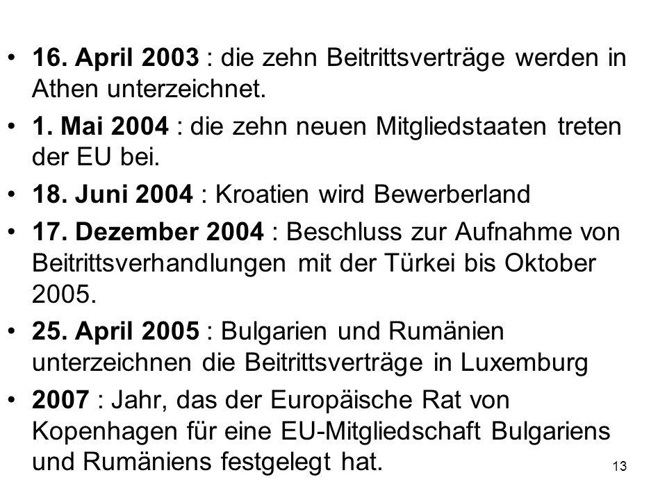 12 1996 : Eingang der Beitrittsgesuche der Tschechischen Republik (17.