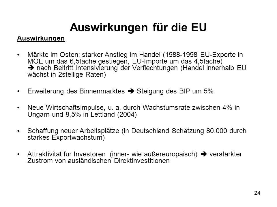 23 Auswirkungen für die EU Kommissare RO BG Leonard Orban Mehrsprachigkeit Meglena Kuneva Verbraucherschutz Einbindung aller Neuen in die EU Strukturen bei sehr unterschiedlichen Interessenlagen / Vorstellungen