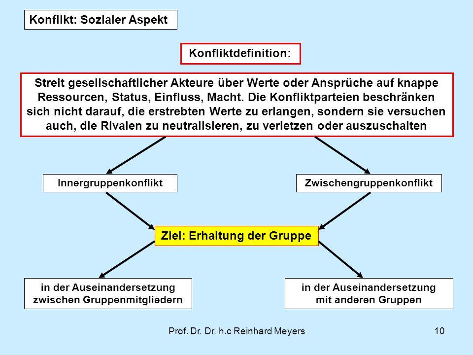 Prof. Dr. Dr. h.c Reinhard Meyers10 Konfliktdefinition: Streit gesellschaftlicher Akteure über Werte oder Ansprüche auf knappe Ressourcen, Status, Ein