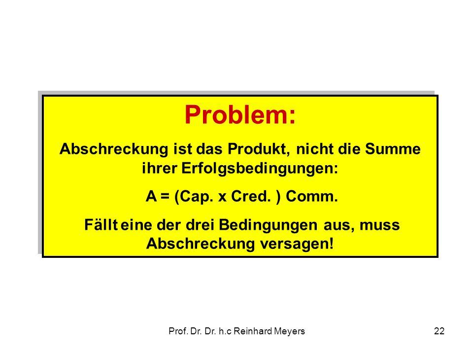 Prof. Dr. Dr. h.c Reinhard Meyers22 Problem: Abschreckung ist das Produkt, nicht die Summe ihrer Erfolgsbedingungen: A = (Cap. x Cred. ) Comm. Fällt e