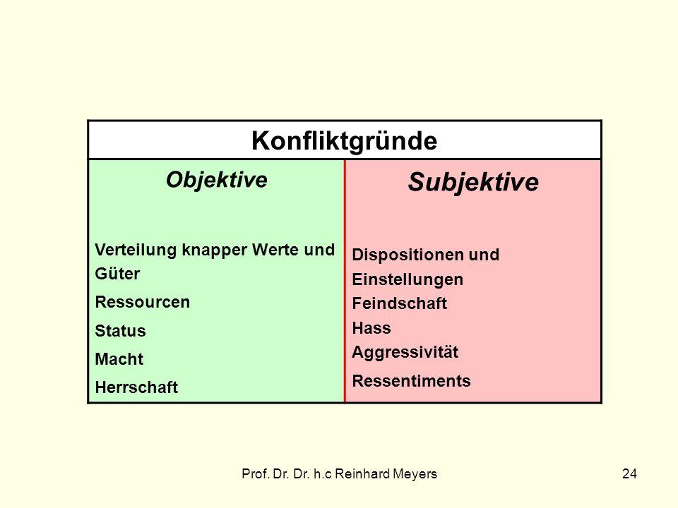 Prof. Dr. Dr. h.c Reinhard Meyers24 Konfliktgründe Objektive Verteilung knapper Werte und Güter Ressourcen Status Macht Herrschaft Subjektive Disposit