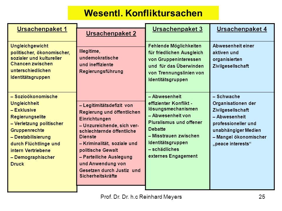 Prof. Dr. Dr. h.c Reinhard Meyers25 Ursachenpaket 1 Ungleichgewicht politischer, ökonomischer, sozialer und kultureller Chancen zwischen unterschiedli