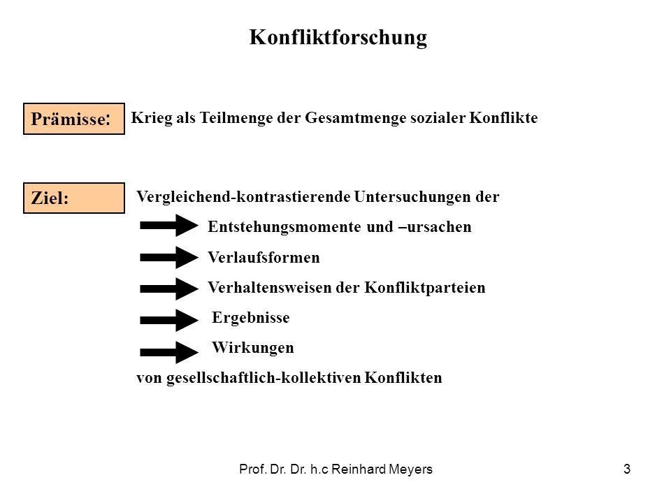Prof. Dr. Dr. h.c Reinhard Meyers3 Konfliktforschung Prämisse : Krieg als Teilmenge der Gesamtmenge sozialer Konflikte Ziel: Vergleichend-kontrastiere