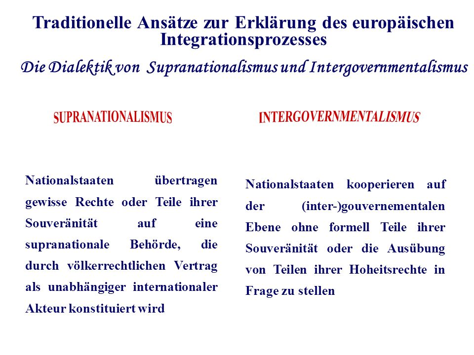 Nationalstaaten übertragen gewisse Rechte oder Teile ihrer Souveränität auf eine supranationale Behörde, die durch völkerrechtlichen Vertrag als unabh