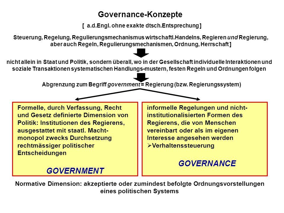 Governance-Konzepte [ a.d.Engl. ohne exakte dtsch.Entsprechung ] Steuerung, Regelung, Regulierungsmechanismus wirtschaftl.Handelns, Regieren und Regie