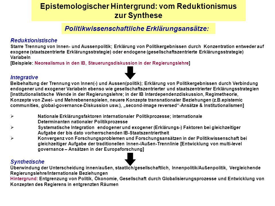 Epistemologischer Hintergrund: vom Reduktionismus zur Synthese Politikwissenschaftliche Erklärungsansätze: Reduktionistische Starre Trennung von Innen