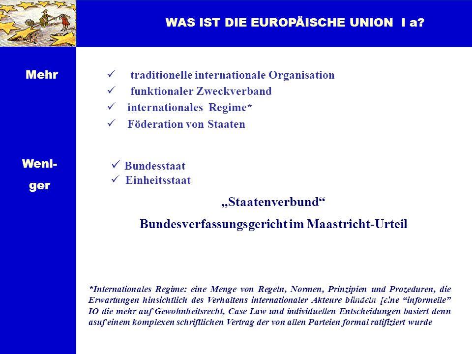 traditionelle internationale Organisation funktionaler Zweckverband internationales Regime* Föderation von Staaten WAS IST DIE EUROPÄISCHE UNION I a?
