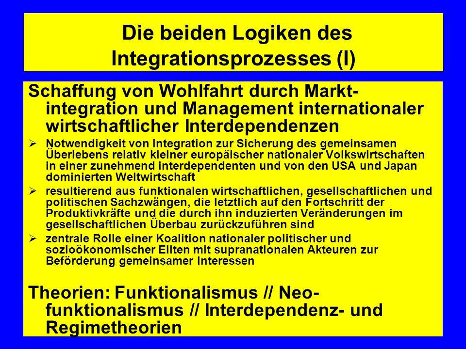 Die beiden Logiken des Integrationsprozesses (I) Schaffung von Wohlfahrt durch Markt- integration und Management internationaler wirtschaftlicher Inte