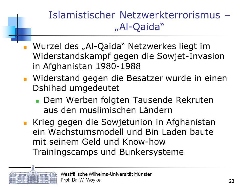 Westfälische Wilhelms-Universität Münster Prof. Dr. W. Woyke 23 Islamistischer Netzwerkterrorismus – Al-Qaida Wurzel des Al-Qaida Netzwerkes liegt im