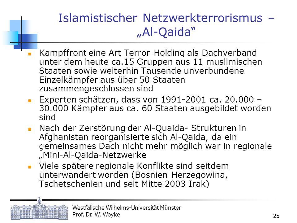 Westfälische Wilhelms-Universität Münster Prof. Dr. W. Woyke 25 Islamistischer Netzwerkterrorismus – Al-Qaida Kampffront eine Art Terror-Holding als D