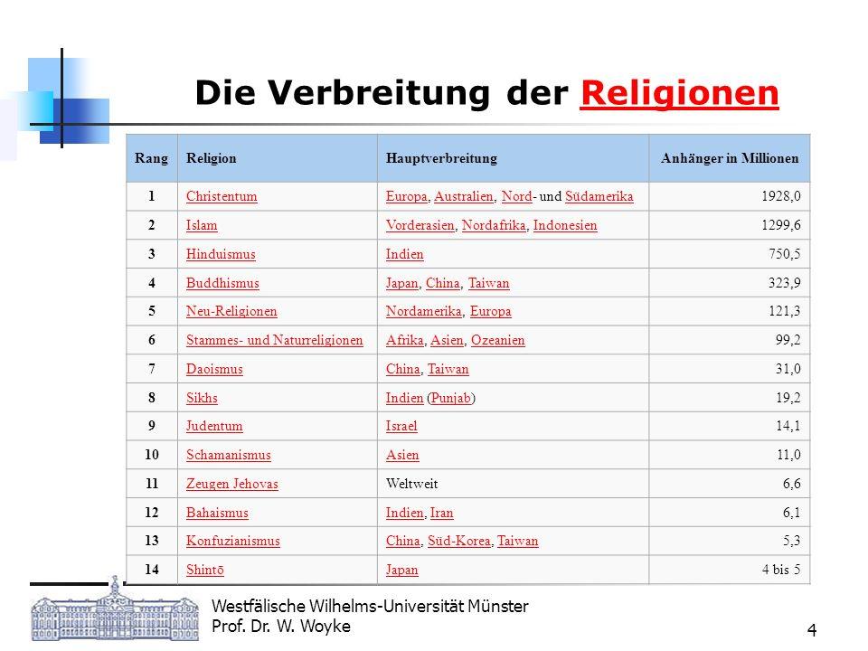 Westfälische Wilhelms-Universität Münster Prof. Dr. W. Woyke 4 Die Verbreitung der ReligionenReligionen RangReligionHauptverbreitungAnhänger in Millio