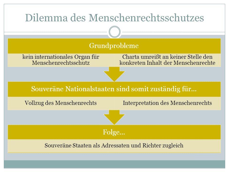 Die Allgemeine Erklärung der Menschenrechte Am 10.