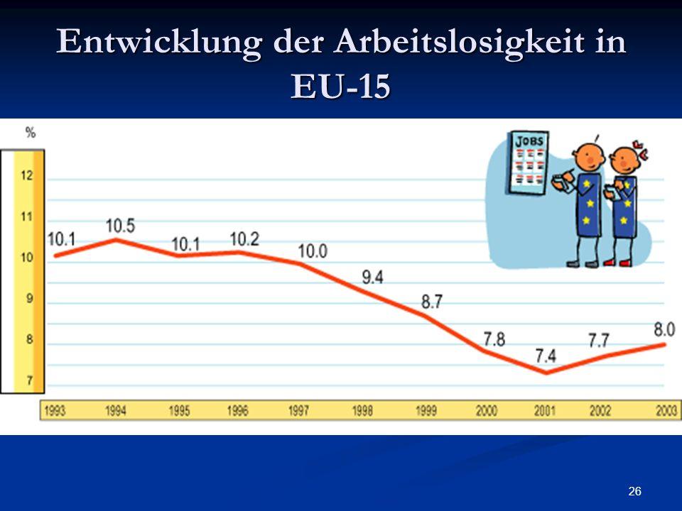 26 Entwicklung der Arbeitslosigkeit in EU-15