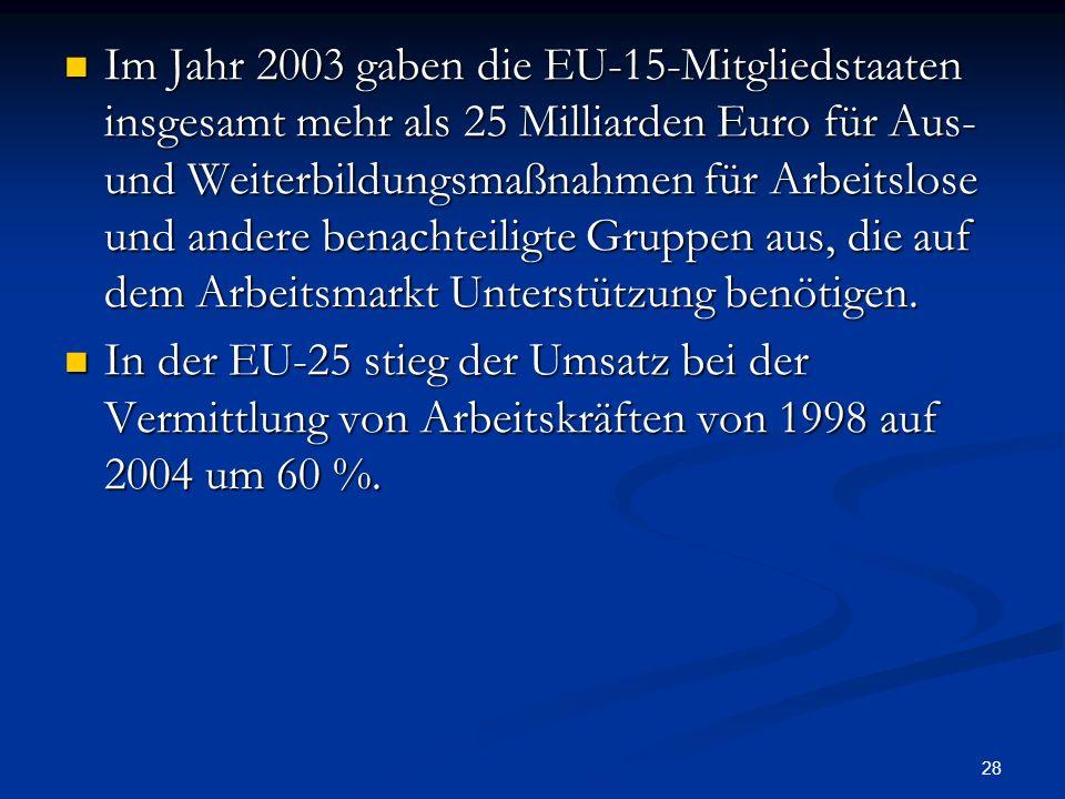 28 Im Jahr 2003 gaben die EU-15-Mitgliedstaaten insgesamt mehr als 25 Milliarden Euro für Aus- und Weiterbildungsmaßnahmen für Arbeitslose und andere