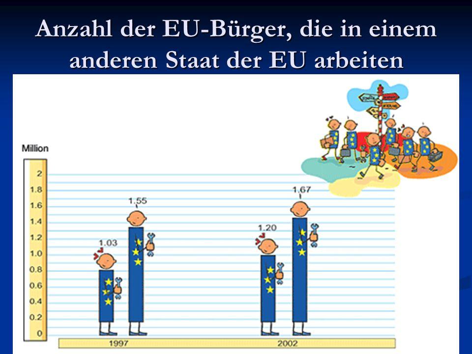 33 Anzahl der EU-Bürger, die in einem anderen Staat der EU arbeiten