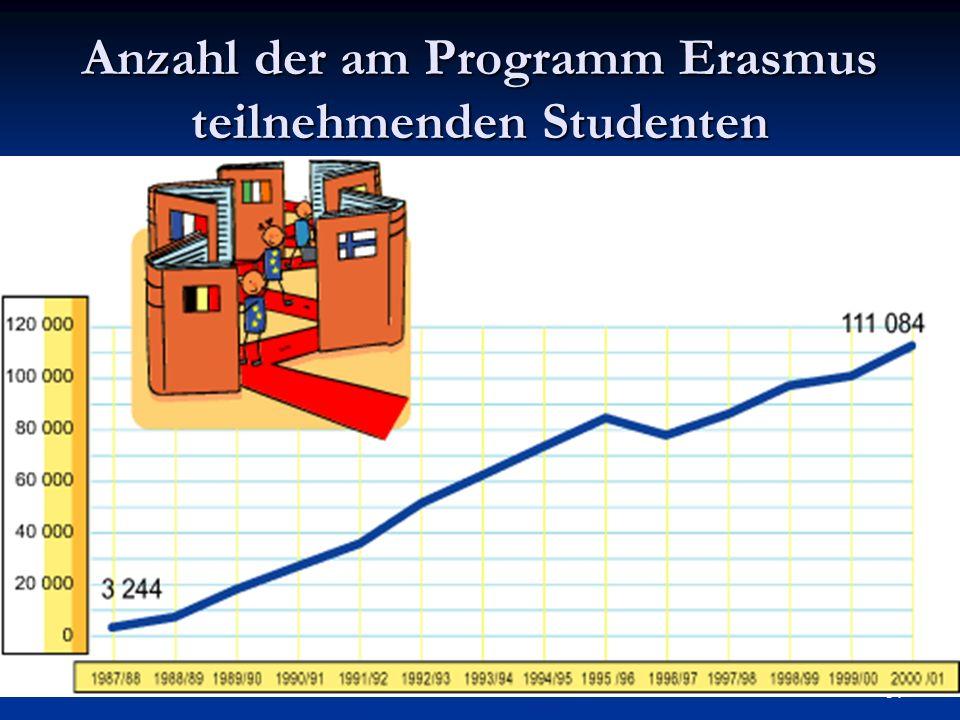 34 Anzahl der am Programm Erasmus teilnehmenden Studenten