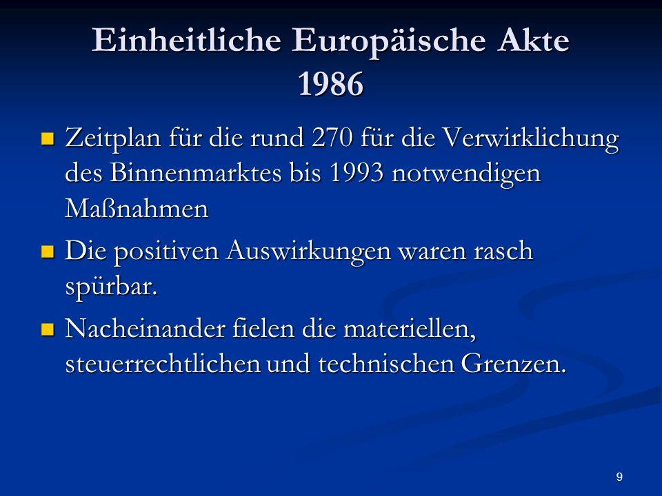 9 Einheitliche Europäische Akte 1986 Zeitplan für die rund 270 für die Verwirklichung des Binnenmarktes bis 1993 notwendigen Maßnahmen Zeitplan für di