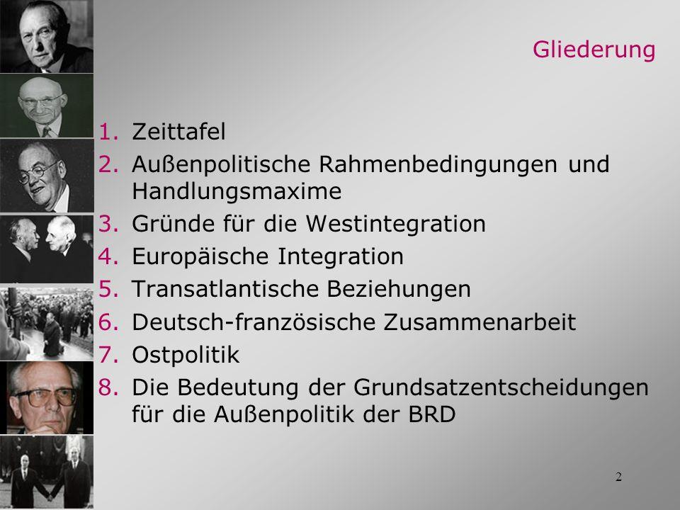 2 Gliederung 1.Zeittafel 2.Außenpolitische Rahmenbedingungen und Handlungsmaxime 3.Gründe für die Westintegration 4.Europäische Integration 5.Transatl